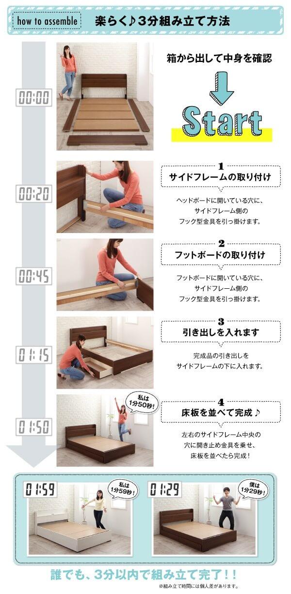 ベッド組立